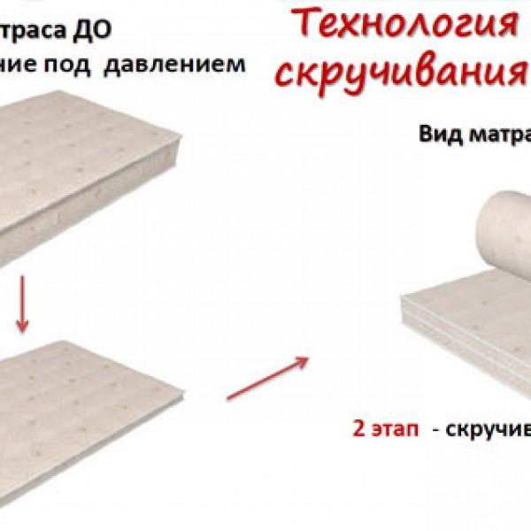 """Матрас """" Reference Roll 15"""" купить в Саратове по выгодной цене"""